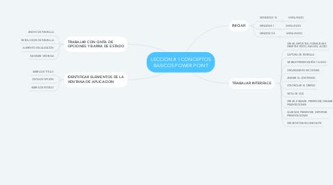 Mind Map: LECCION # 1 CONCEPTOS BASICOS POWER POINT