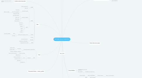 Mind Map: HISTORIA DE LA DIDACTICA