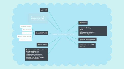 Mind Map: SERVICIOS TECNOLOGICOS