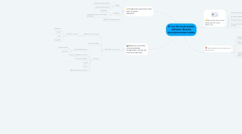 Mind Map: El uso de recursos para enfrentar diversas situaciones emocionales