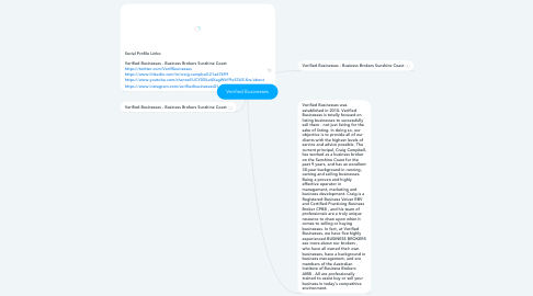 Mind Map: Verified Businesses