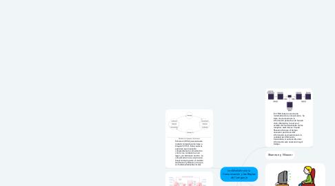 Mind Map: Los Modelos de la Comunicación y las Reglas del Lenguaje