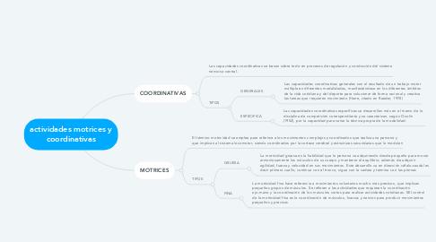Mind Map: Mstadísticas Bivariantes de regresión y correlación.