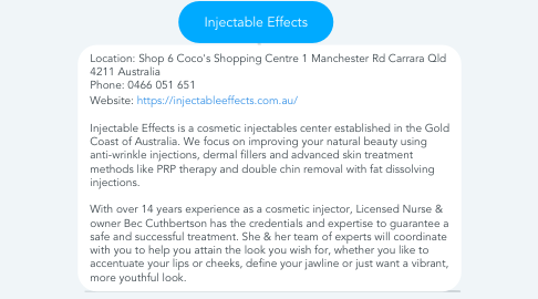 Mind Map: Injectable Effects