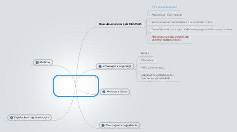 Mind Map: Exame EXIN  Information Security Foundation (based on ISO/IEC 27002)