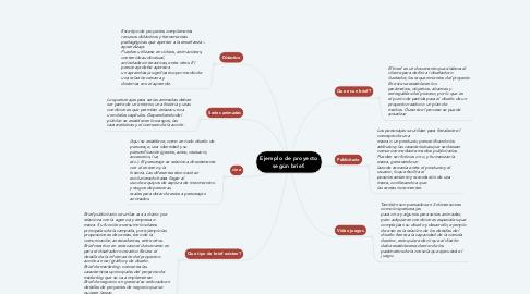 Mind Map: Ejemplo de proyecto según brief.