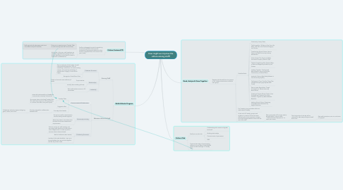 Mind Map: How might we improve the culture among staff?