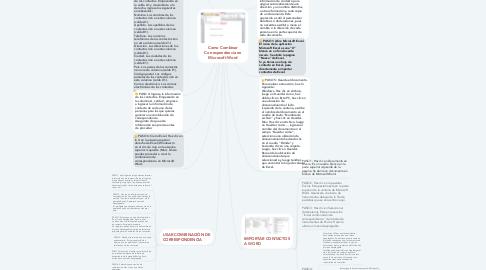 Mind Map: Como Combinar Correspondencia en Microsoft Word
