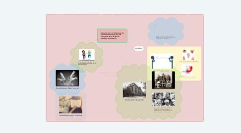 Mind Map: Modelos de comunicación y reglas del lenguaje.