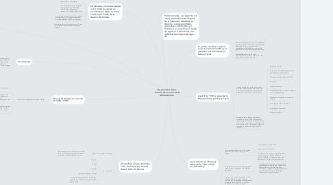 """Mind Map: Resumen del vídeo: """"Historia de las escuelas de Administración."""