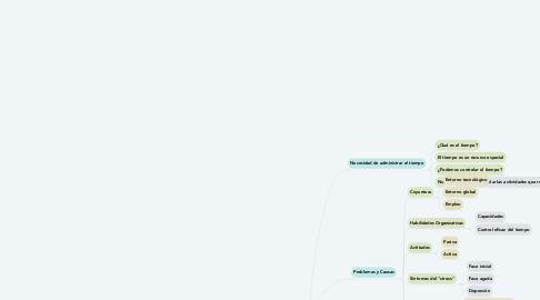 Mind Map: Sistema Económico: Es el conjunto de las relaciones básicas, institucionales y técnicas que a su vez caracterizan la buena organización económica de una sociedad.