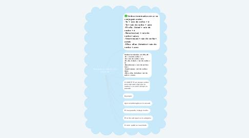 Mind Map: PRETÉRITO PERFECTO SIMPLES