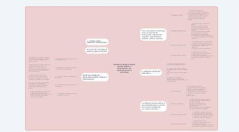 Mind Map: MODELOS DE RELACIONES ENTRE CIENCIA Y TECNOLOGÍA: UN  ANÁLISIS SOCIAL E HISTÓRICO