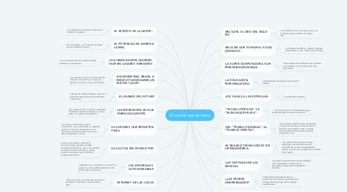 Mind Map: -El mundo que se viene-