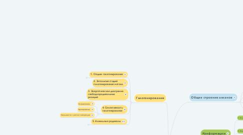 Mind Map: Алканы