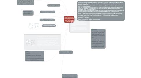 Mind Map: Estudios del caso lineamientos de la planeacion y la organización.