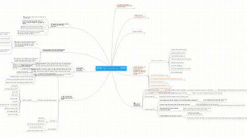 Mind Map: Vers la construction d'une veille partagée  au sein du réseau des centres de ressources Politique de la ville