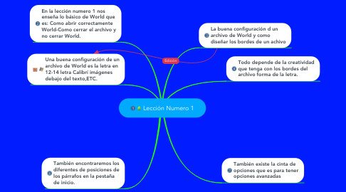 Mind Map: Lección Numero 1