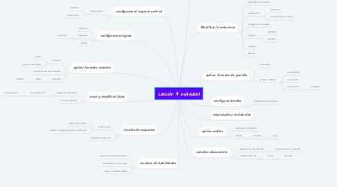 Mind Map: Lección 4 individual
