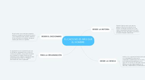 Mind Map: EL CAOS NO ES MÁS QUE EL HOMBRE.
