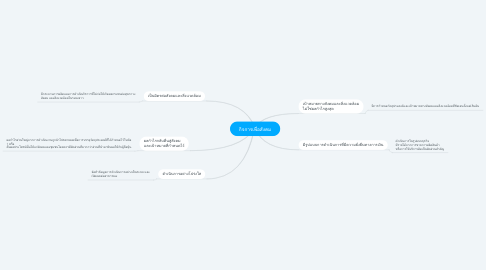 Mind Map: กิจการเพื่อสังคม