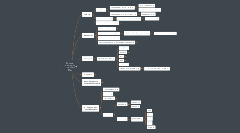 Mind Map: Personal Biography Discovery Map