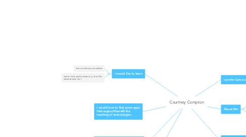 Mind Map: Courtney Compton