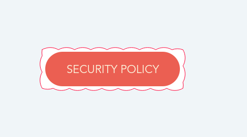 Mind Map: SECURITY POLICY