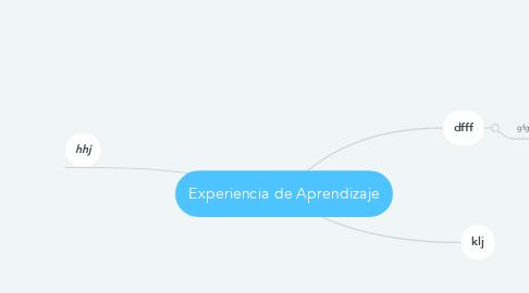 Mind Map: Experiencia de Aprendizaje