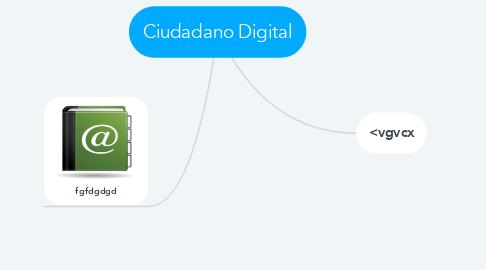 Mind Map: Ciudadano Digital