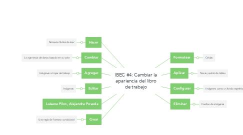 Mind Map: IBEC #4: Cambiar la apariencia del libro de trabajo