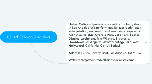 Mind Map: United Collision Specialists