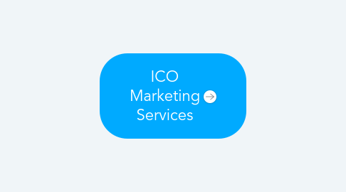 Mind Map: ICO Marketing Services