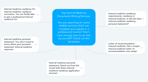 Mind Map: Top Internal Medicine Documents Writing Services    Are you searching for some reliable services which can complete your papers in a professional manner? Don't have enough time to do that by yourself? Check out the list below!