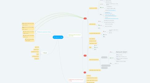 Mind Map: Ситуация с Vgg
