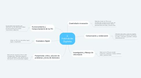 Mind Map: 6 Habilidades Digitales