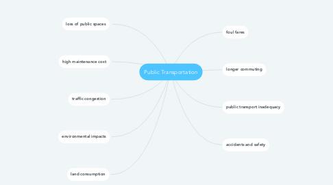 Mind Map: Public Transportation