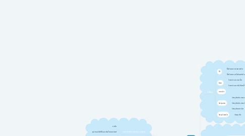 Mind Map: เครื่องมือและกลไกล