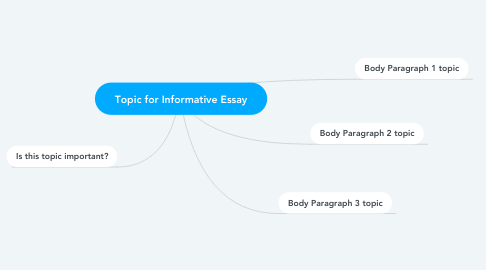 Mind Map: Topic for Informative Essay