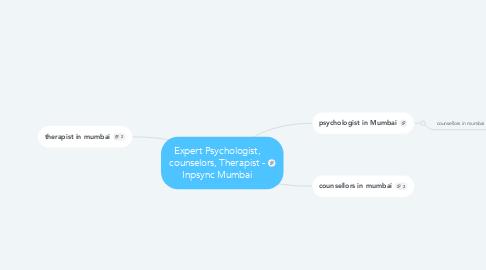 Mind Map: Expert Psychologist, counselors, Therapist - Inpsync Mumbai