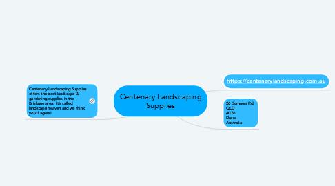 Mind Map: Centenary Landscaping Supplies