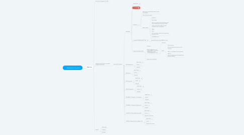 Mind Map: PENDING 9-10-2019