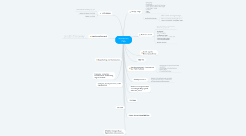 Mind Map: MotoRooms PWA