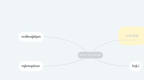 Mind Map: Modern Atom Modeli