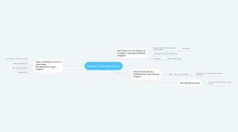 Mind Map: Tripwire: Detox Masterplan