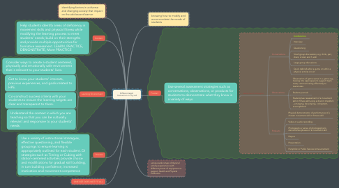 Mind Map: Differentiated  Instruction in Phy ed