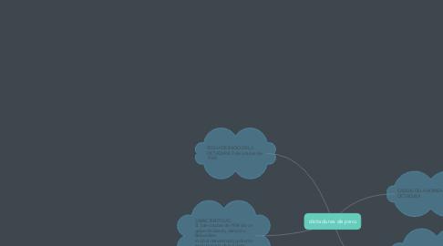 Mind Map: dictaduras de peru