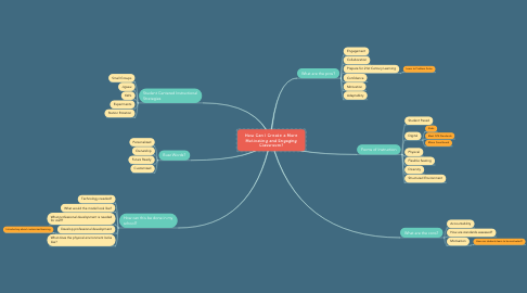 Mind Map: How Can I Create a More Motivating and Engaging Classroom?