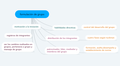 Mind Map: formulación de grupo