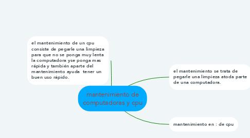 Mind Map: mantenimiento de computadoras y cpu